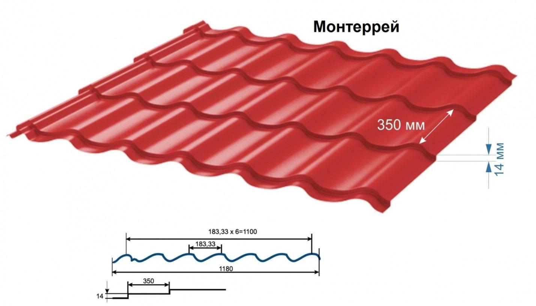 Металлочерепица для кровли
